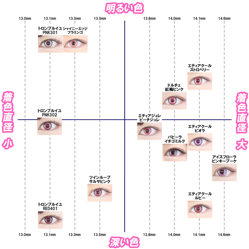 コスプレ カラコン おすすめ 比較表 ピンク