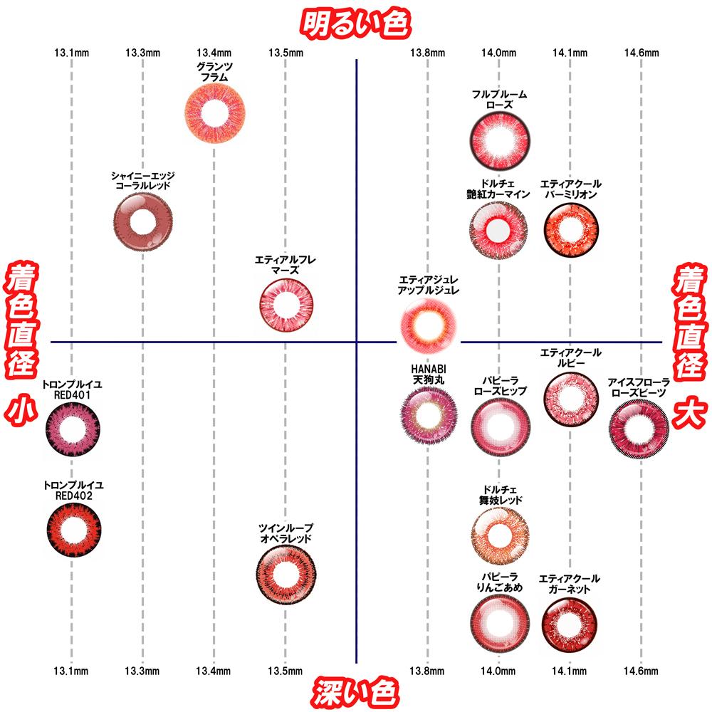 コスプレ カラコン おすすめ 比較表 赤 レッド レンズ