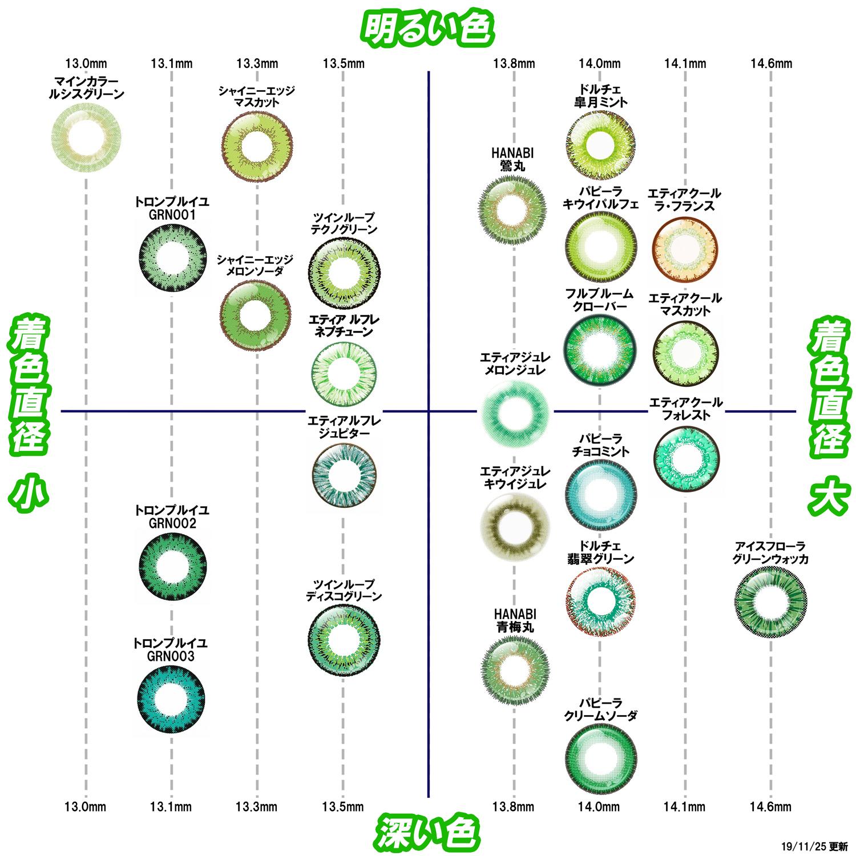 コスプレ カラコン おすすめ 比較表 緑 グリーン レンズ