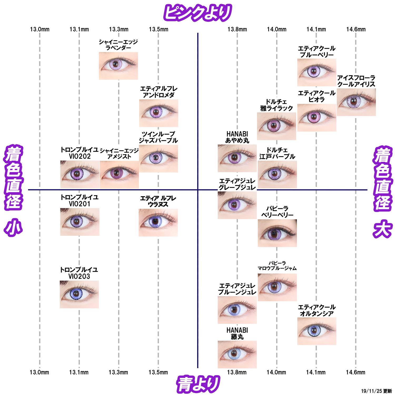 コスプレ カラコン おすすめ 比較表 紫